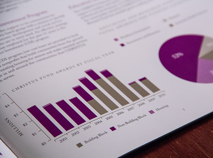 annual report, graphs, print